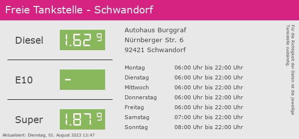 Dieselpreis Schwandorf